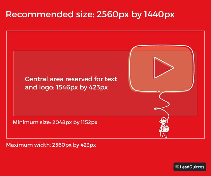 The Ultimate Guide To Youtube Banner Size And Design