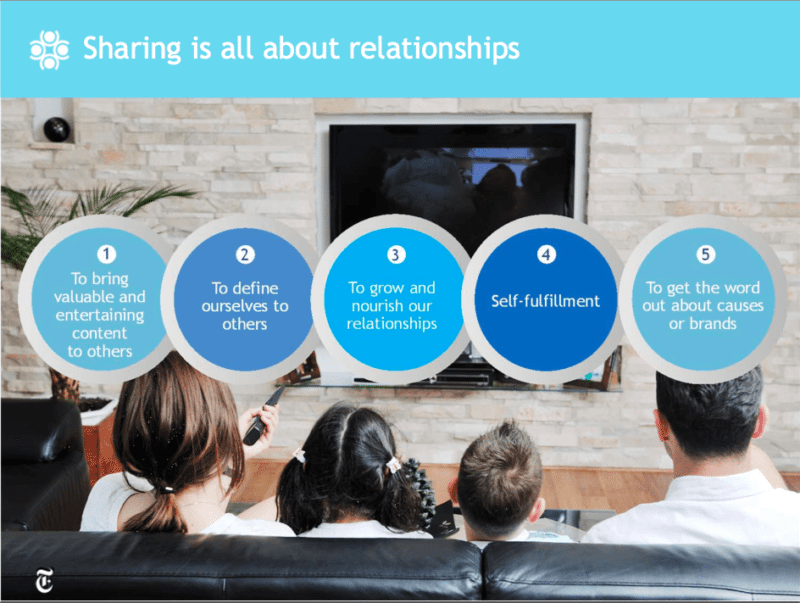 sharing is all about relationships NYT study