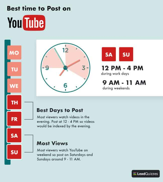 Best time to upload to YouTube
