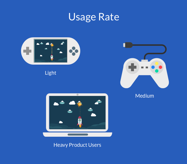 usage rate behavioral segmentation