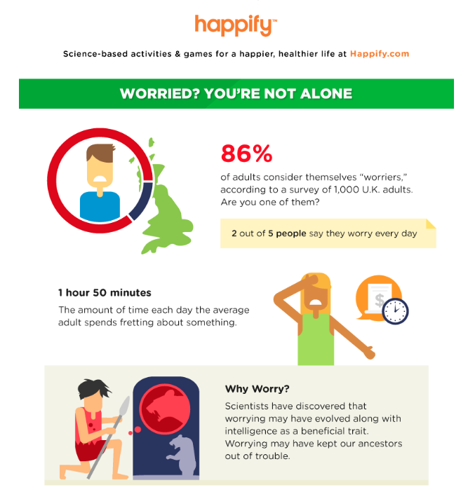 Happify infographic examples