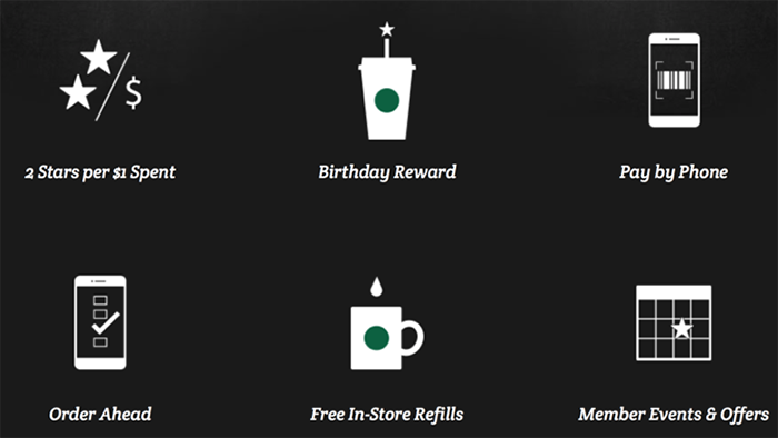 gamification examples Starbucks