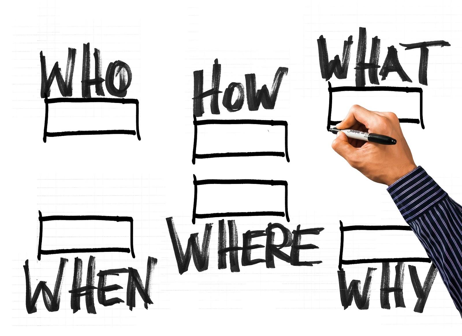 communication plan questions