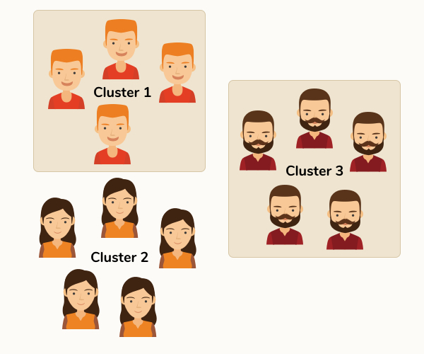 Single-stage cluster sampling