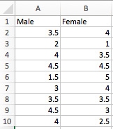 Excel Sample Table