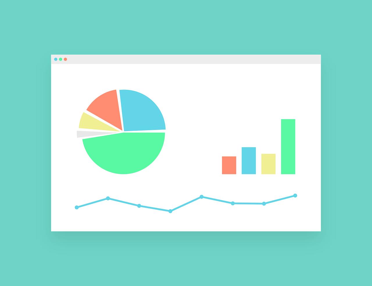 Thurstone scale survey analysis