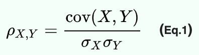 Pearson correlation coefficient formula 0